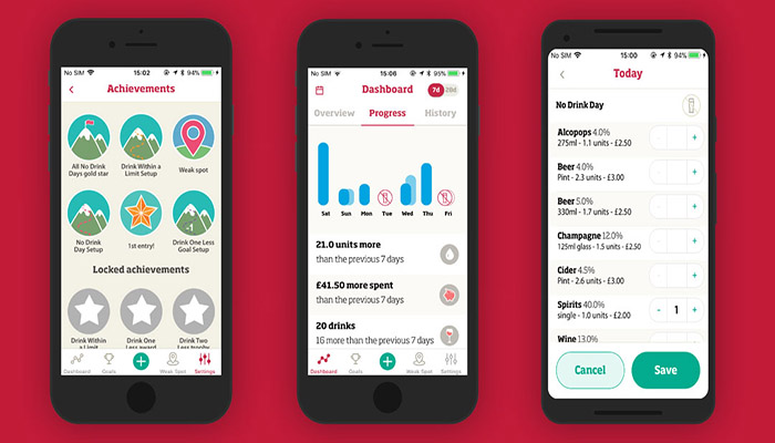Drink Tracker app para evitar el alcohol