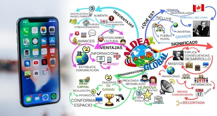 Aplicaciones para realizar mapas mentales