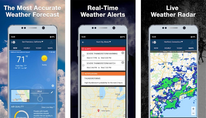 Aplicaciones Meteorológicas