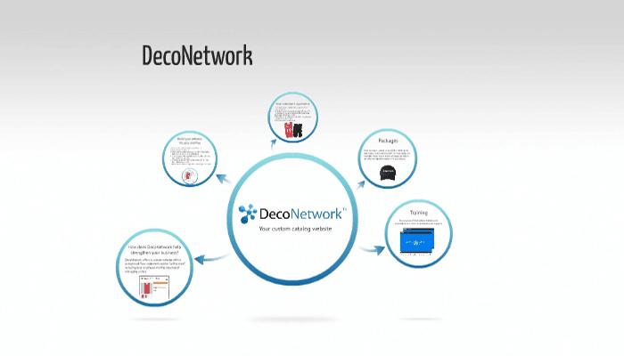 DecoNetwork software para sublimación