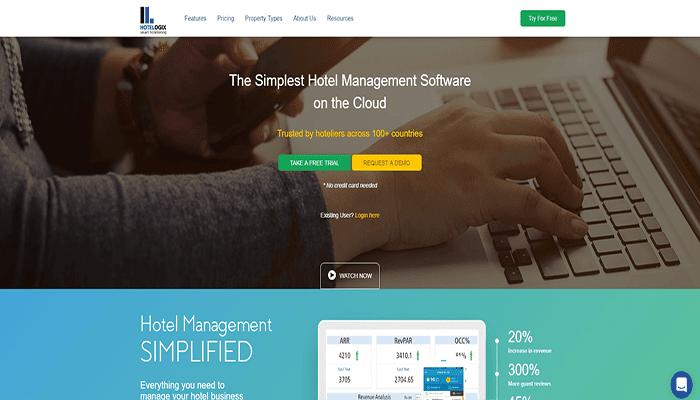 software-hotelogix