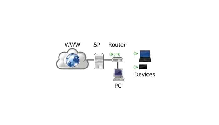 cómo ver quién está conectado a tu wifi
