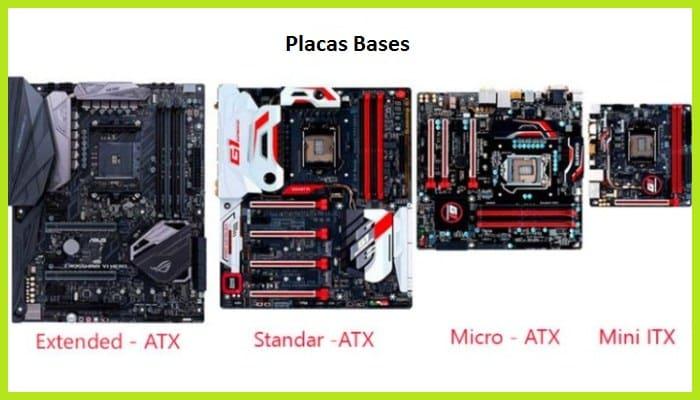 Placa Base Y Sus Componentes