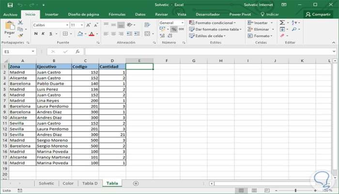 tabla dinámica de Excel