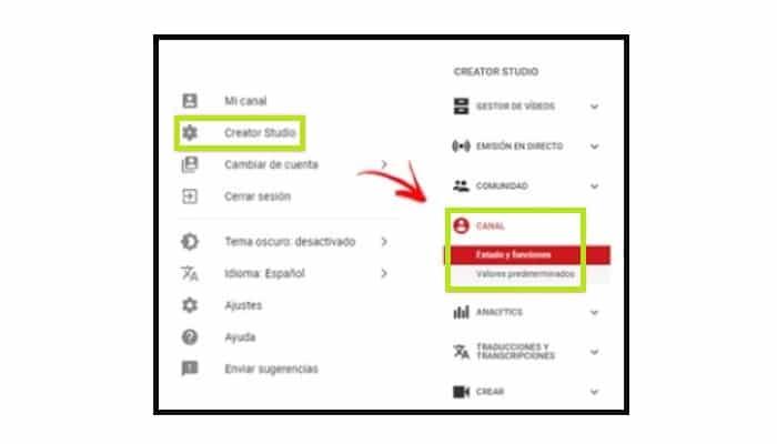 Generar ingresos con tus videos